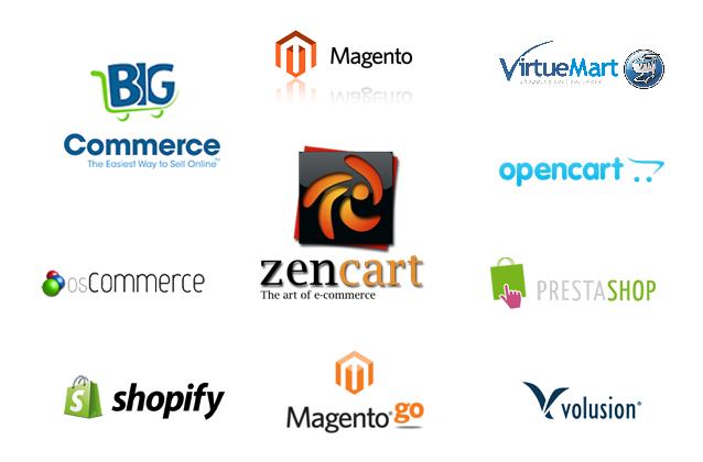 Raport: najpopularniejsze platformy sklepowe w lutym 2013 roku