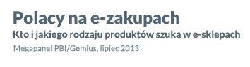 Co kupują Polacy w sieci? Przegląd na infografikach